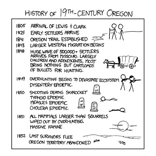 History of 19th Century Oregon - Humor